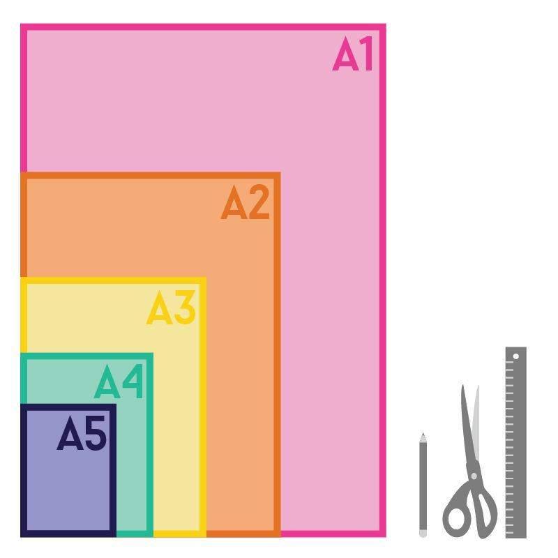 Fabric Design Samples: Test your Design on Printed Samples