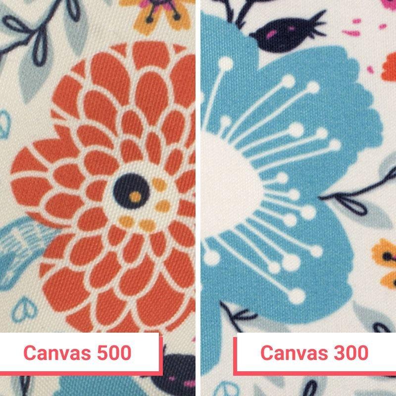 printable canvas use comparison