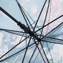 Détails du parapluie personnalisé